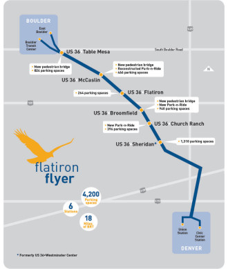 Flatiron Flyer Map